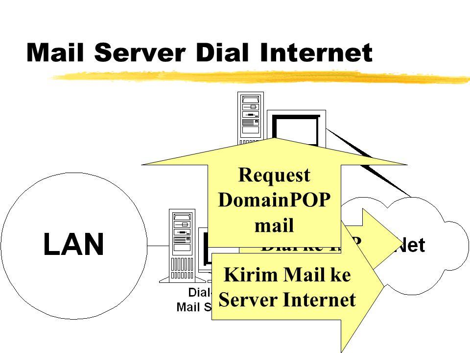 Setup / Persiapan E-mail Operator Setup Domain di simpan Registrasi Domain MX ke host ETRN