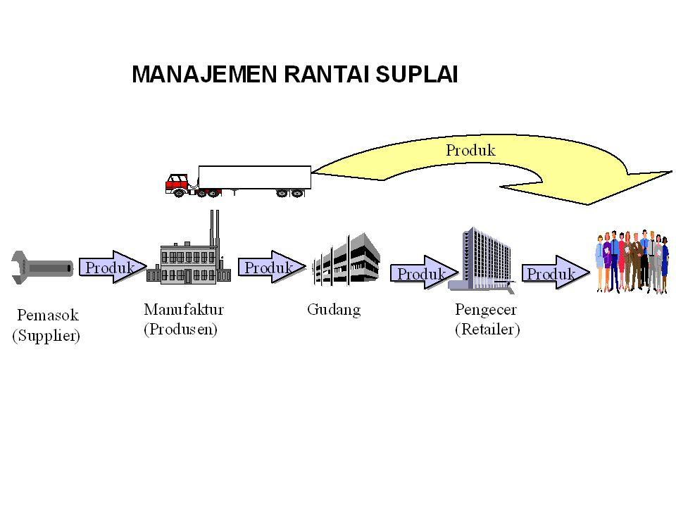 Wong-cilik mapping