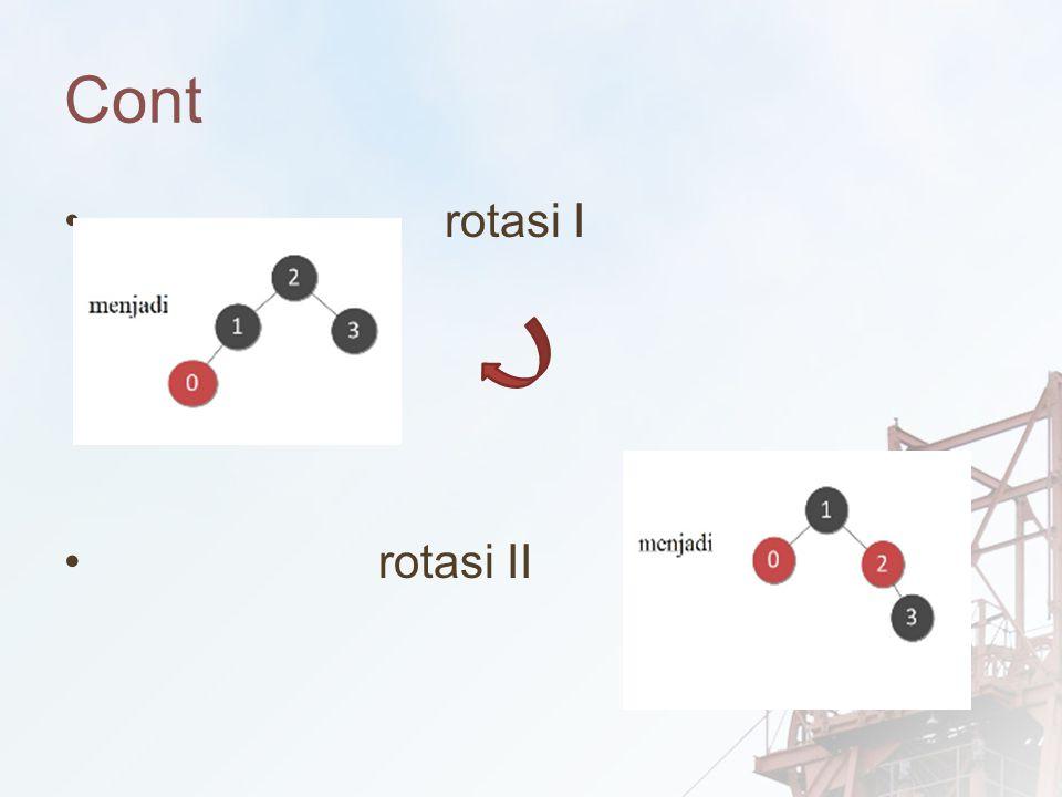 Cont rotasi I rotasi II