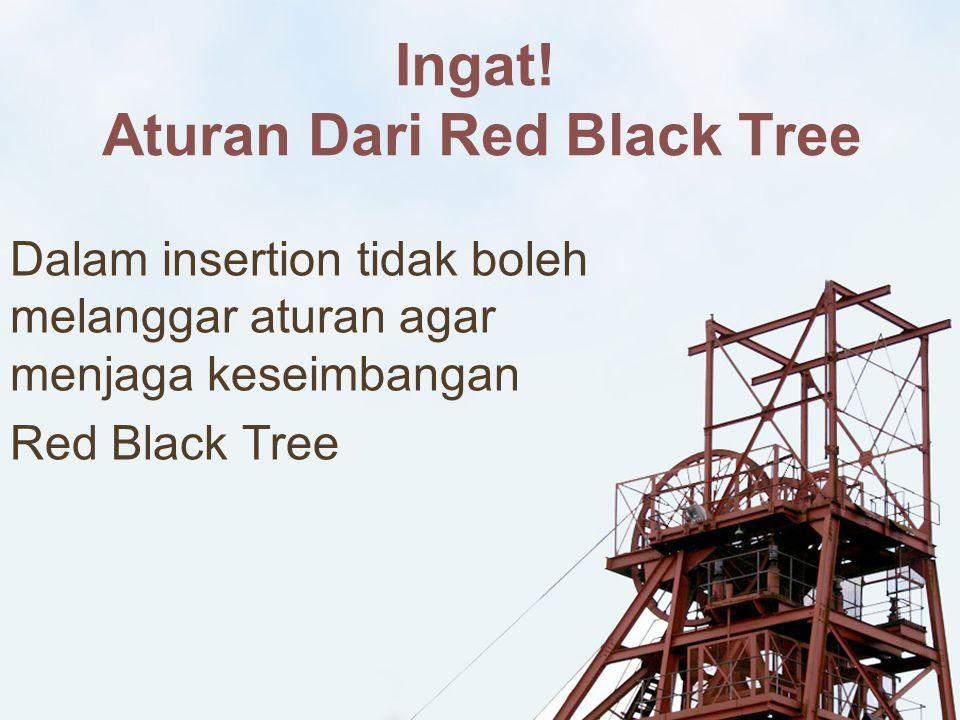 Insert Proses insert pada Red-Black Trees sama seperti proses insert pada Binary Search Trees: 1.Cari posisi dari node baru dimulai dari root 2.Berikan warna merah (Red) kepada node tersebut.