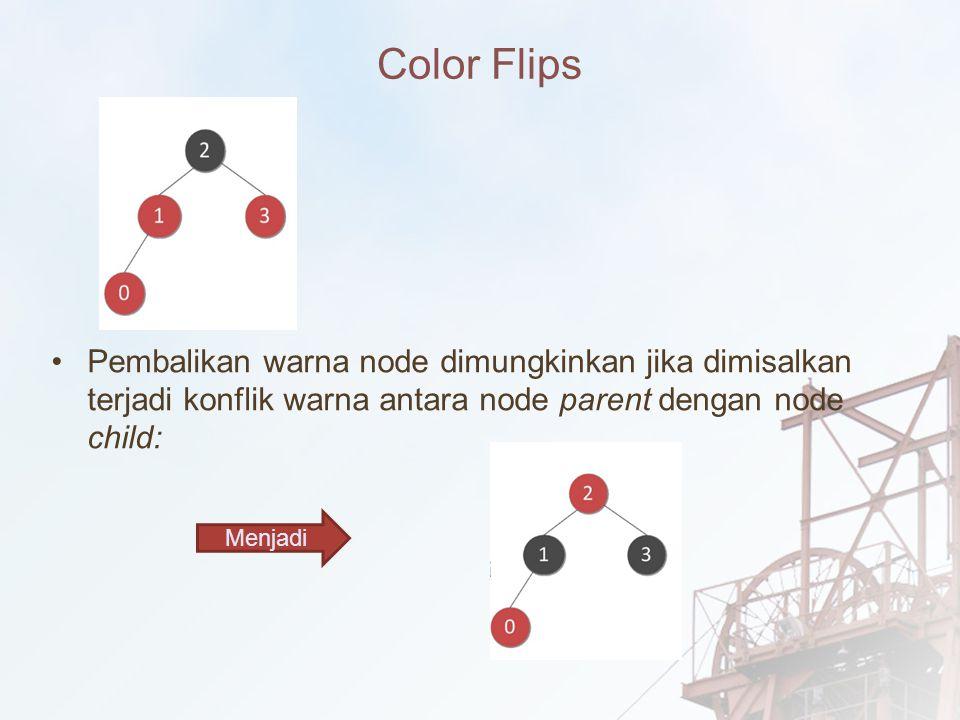 Color Flips Pembalikan warna node dimungkinkan jika dimisalkan terjadi konflik warna antara node parent dengan node child: Menjadi