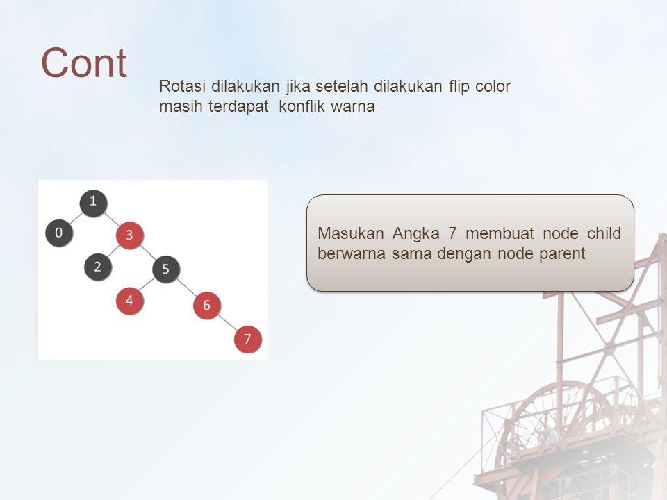 Cont Rotasi dilakukan jika setelah dilakukan flip color masih terdapat konflik warna Masukan Angka 7 membuat node child berwarna sama dengan node parent