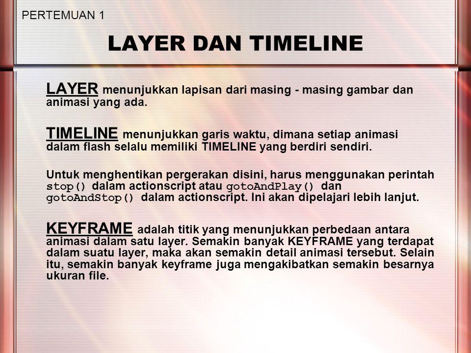 LAYER DAN TIMELINE LAYER menunjukkan lapisan dari masing - masing gambar dan animasi yang ada. TIMELINE menunjukkan garis waktu, dimana setiap animasi