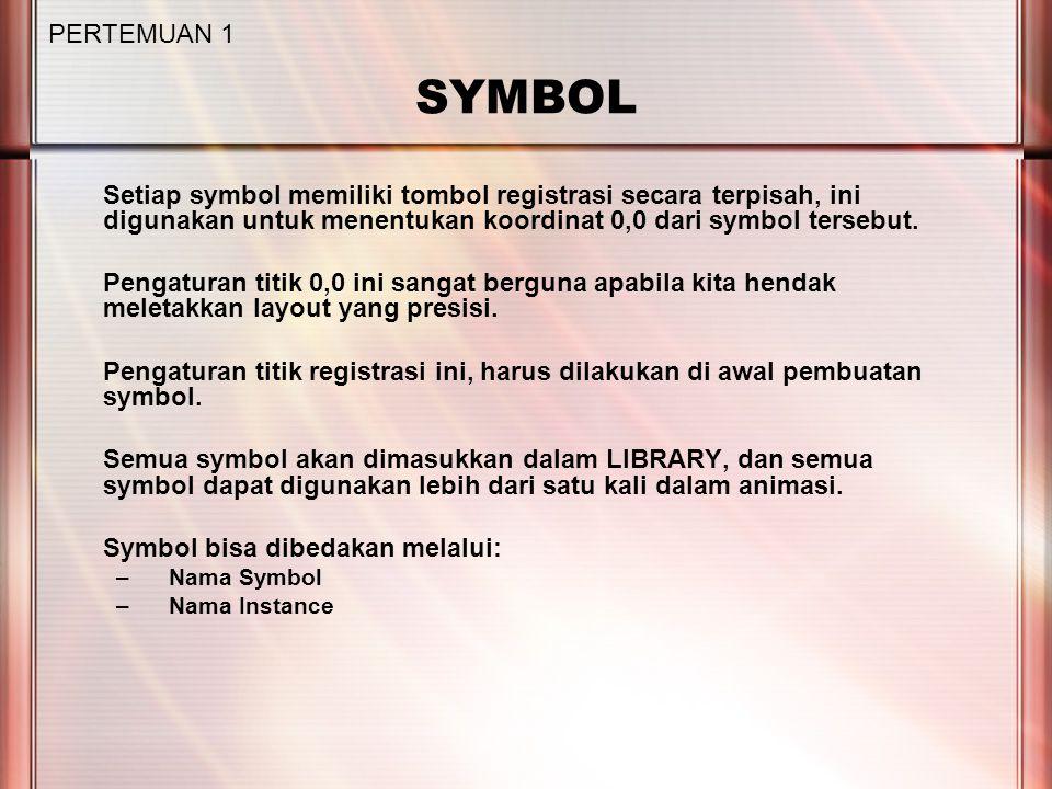 SYMBOL Setiap symbol memiliki tombol registrasi secara terpisah, ini digunakan untuk menentukan koordinat 0,0 dari symbol tersebut. Pengaturan titik 0