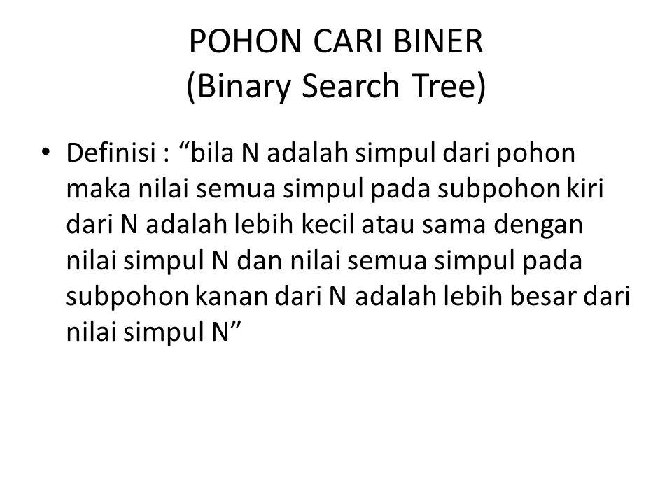 """POHON CARI BINER (Binary Search Tree) Definisi : """"bila N adalah simpul dari pohon maka nilai semua simpul pada subpohon kiri dari N adalah lebih kecil"""