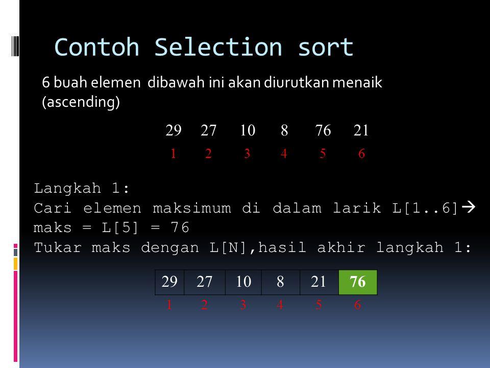 Contoh Selection sort 6 buah elemen dibawah ini akan diurutkan menaik (ascending) 29271087621 123456 Langkah 1: Cari elemen maksimum di dalam larik L[