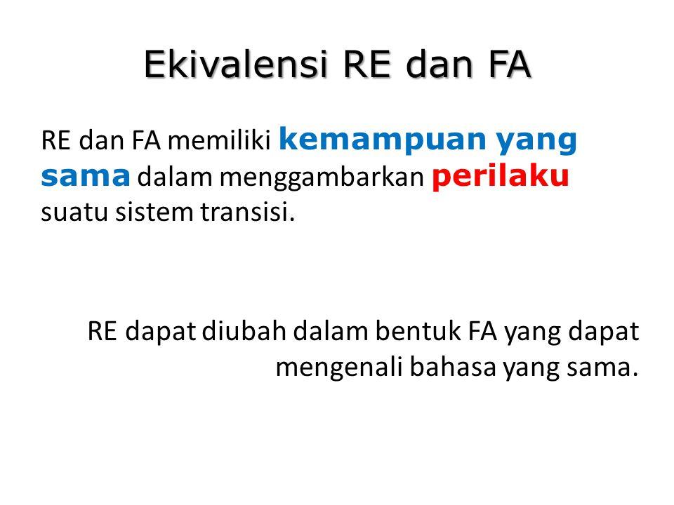 Ekivalensi RE dan FA RE dan FA memiliki kemampuan yang sama dalam menggambarkan perilaku suatu sistem transisi. RE dapat diubah dalam bentuk FA yang d