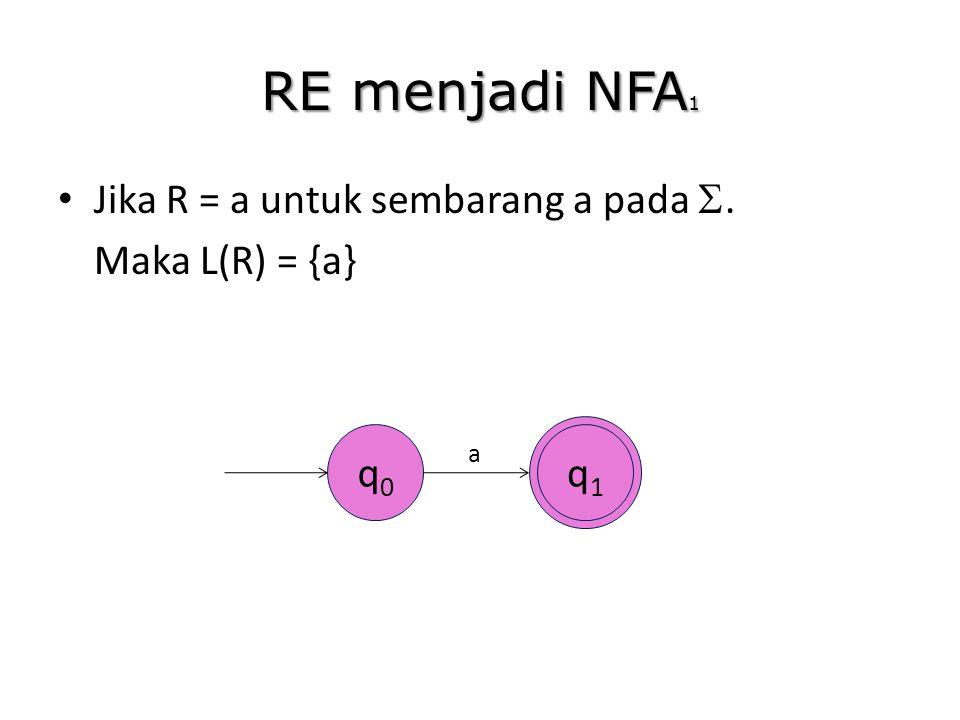 RE menjadi NFA 1 Jika R = a untuk sembarang a pada . Maka L(R) = {a} q0q0 q1q1 a