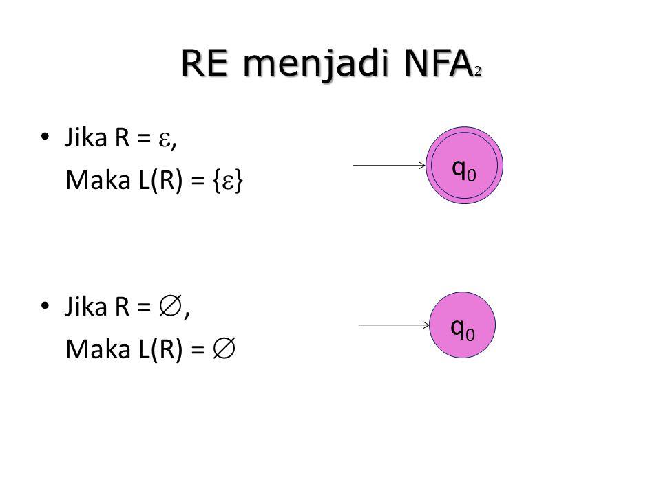 RE menjadi NFA 2 Jika R = , Maka L(R) = {  } Jika R = , Maka L(R) =  q0q0 q0q0