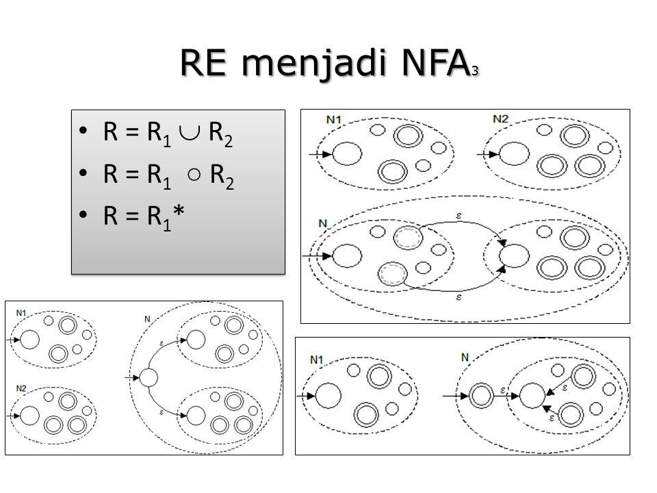 RE menjadi NFA 3 R = R 1  R 2 R = R 1 ○ R 2 R = R 1 * R = R 1  R 2 R = R 1 ○ R 2 R = R 1 *