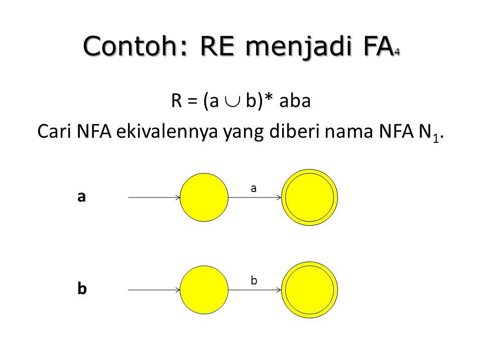 Contoh: RE menjadi FA 4 R = (a  b)* aba Cari NFA ekivalennya yang diberi nama NFA N 1. a a b b
