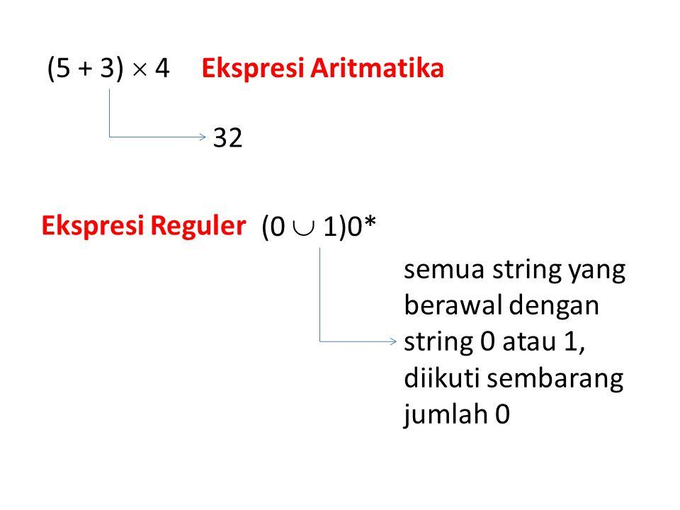 (5 + 3)  4 Ekspresi Aritmatika Ekspresi Reguler (0  1)0* 32 semua string yang berawal dengan string 0 atau 1, diikuti sembarang jumlah 0