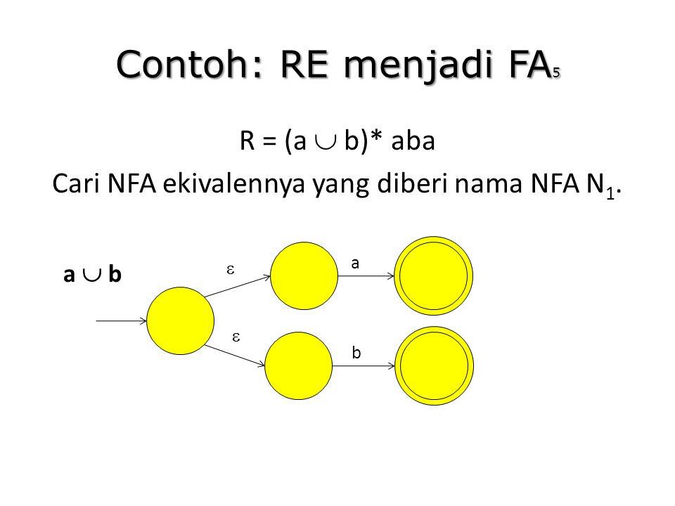 Contoh: RE menjadi FA 5 R = (a  b)* aba Cari NFA ekivalennya yang diberi nama NFA N 1. a  b a b  