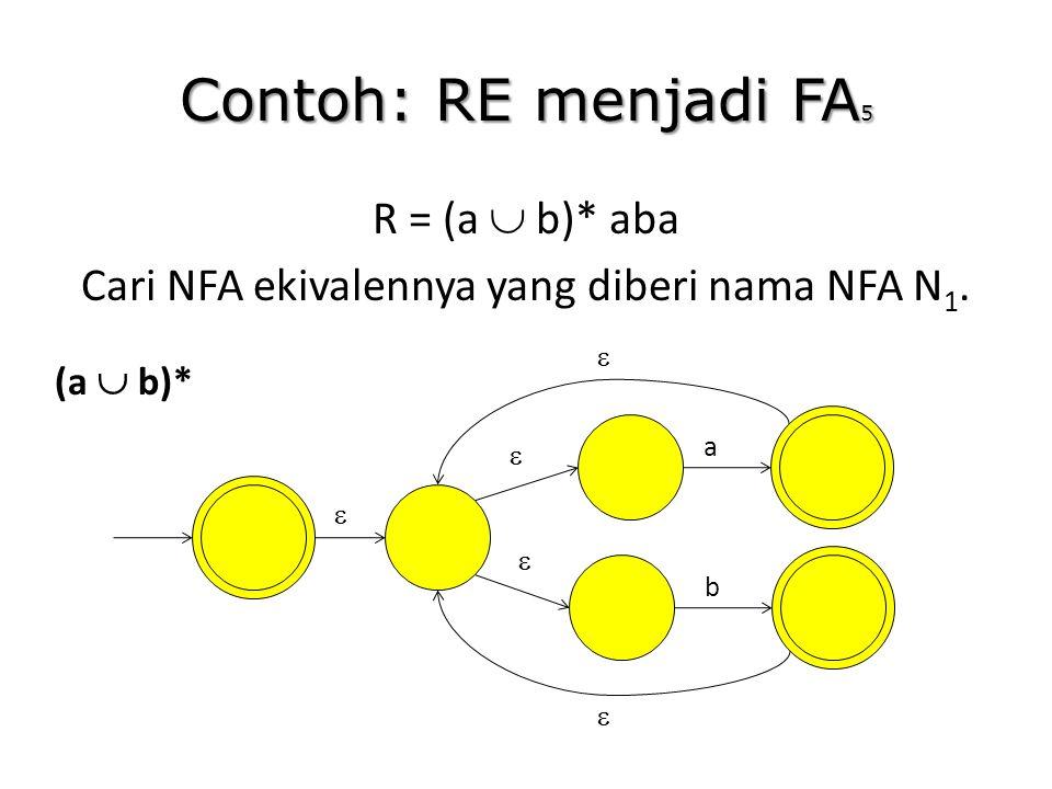 Contoh: RE menjadi FA 5 R = (a  b)* aba Cari NFA ekivalennya yang diberi nama NFA N 1. (a  b)*  a b    