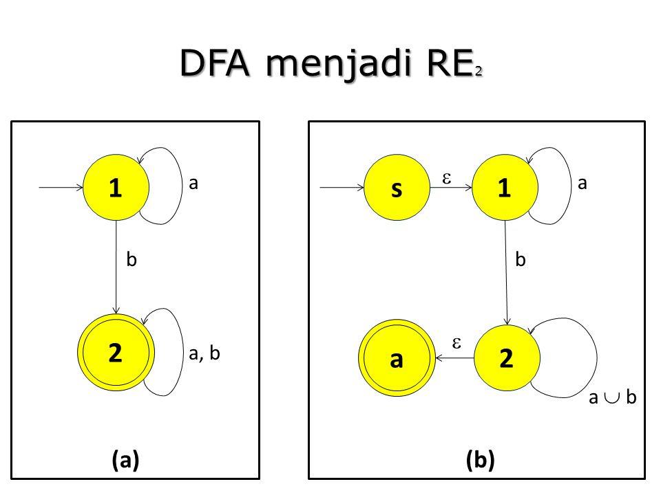 DFA menjadi RE 2 1 2 a a, b b (a) 1 a a a  b b s  2  (b)
