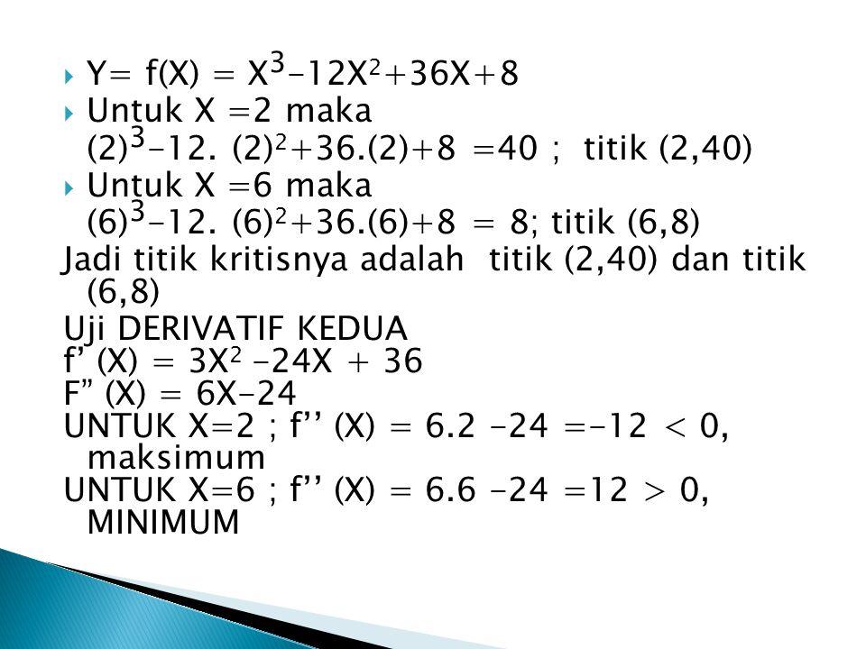  Y= f(X) = X 3 -12X 2 +36X+8  Untuk X =2 maka (2) 3 -12. (2) 2 +36.(2)+8 =40 ; titik (2,40)  Untuk X =6 maka (6) 3 -12. (6) 2 +36.(6)+8 = 8; titik