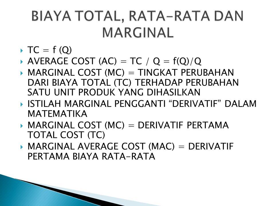  TC = f (Q)  AVERAGE COST (AC) = TC / Q = f(Q)/Q  MARGINAL COST (MC) = TINGKAT PERUBAHAN DARI BIAYA TOTAL (TC) TERHADAP PERUBAHAN SATU UNIT PRODUK YANG DIHASILKAN  ISTILAH MARGINAL PENGGANTI DERIVATIF DALAM MATEMATIKA  MARGINAL COST (MC) = DERIVATIF PERTAMA TOTAL COST (TC)  MARGINAL AVERAGE COST (MAC) = DERIVATIF PERTAMA BIAYA RATA-RATA