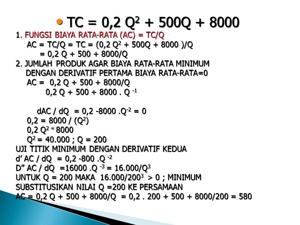 TC = 0,2 Q 2 + 500Q + 8000 TC = 0,2 Q 2 + 500Q + 8000 1. FUNGSI BIAYA RATA-RATA (AC) = TC/Q AC = TC/Q = TC = (0,2 Q 2 + 500Q + 8000 )/Q AC = TC/Q = TC