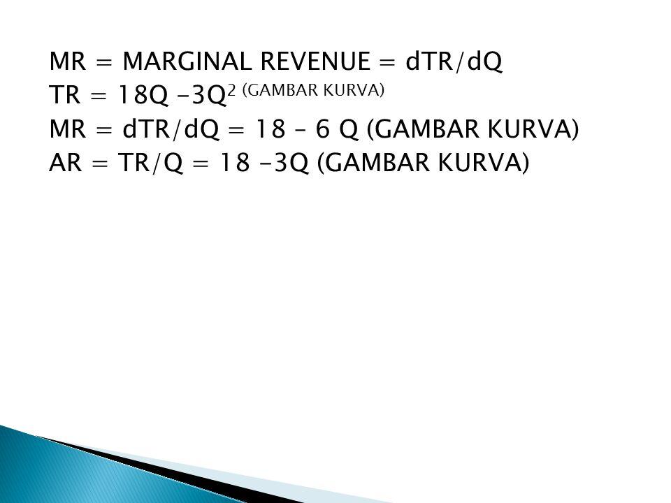 MR = MARGINAL REVENUE = dTR/dQ TR = 18Q -3Q 2 (GAMBAR KURVA) MR = dTR/dQ = 18 – 6 Q (GAMBAR KURVA) AR = TR/Q = 18 -3Q (GAMBAR KURVA)