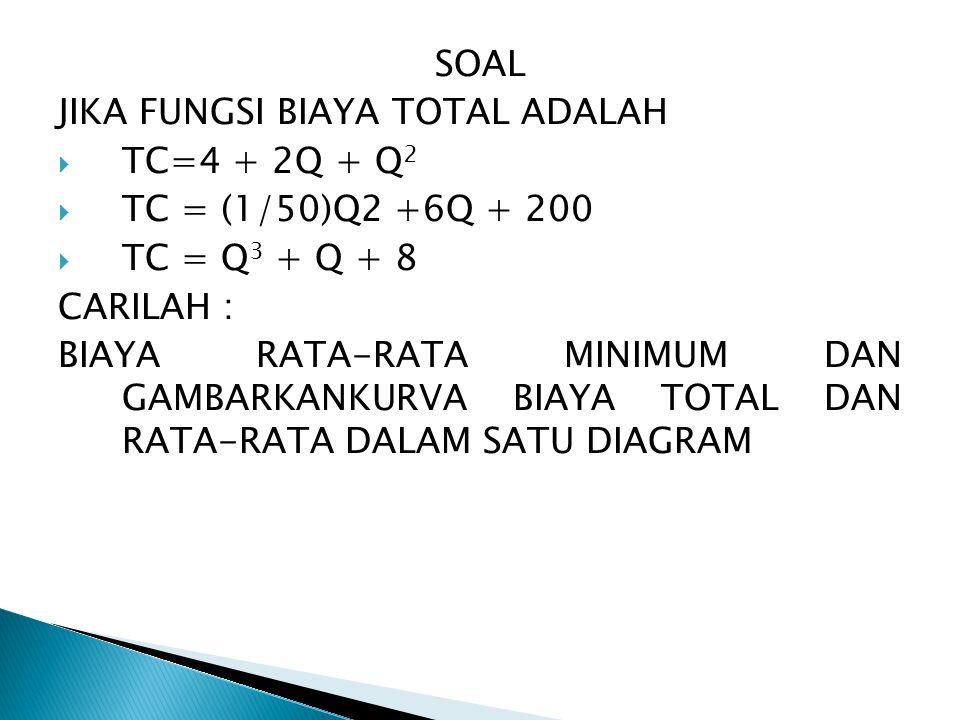 SOAL JIKA FUNGSI BIAYA TOTAL ADALAH  TC=4 + 2Q + Q 2  TC = (1/50)Q2 +6Q + 200  TC = Q 3 + Q + 8 CARILAH : BIAYA RATA-RATA MINIMUM DAN GAMBARKANKURV