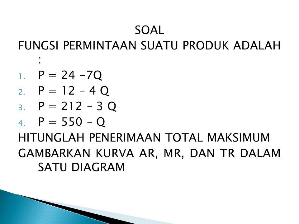 SOAL FUNGSI PERMINTAAN SUATU PRODUK ADALAH : 1. P = 24 -7Q 2. P = 12 – 4 Q 3. P = 212 – 3 Q 4. P = 550 – Q HITUNGLAH PENERIMAAN TOTAL MAKSIMUM GAMBARK