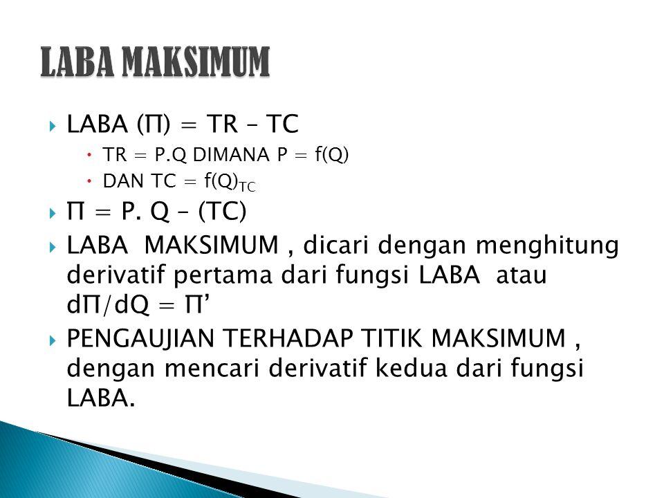  LABA (Π) = TR – TC  TR = P.Q DIMANA P = f(Q)  DAN TC = f(Q) TC  Π = P. Q – (TC)  LABA MAKSIMUM, dicari dengan menghitung derivatif pertama dari