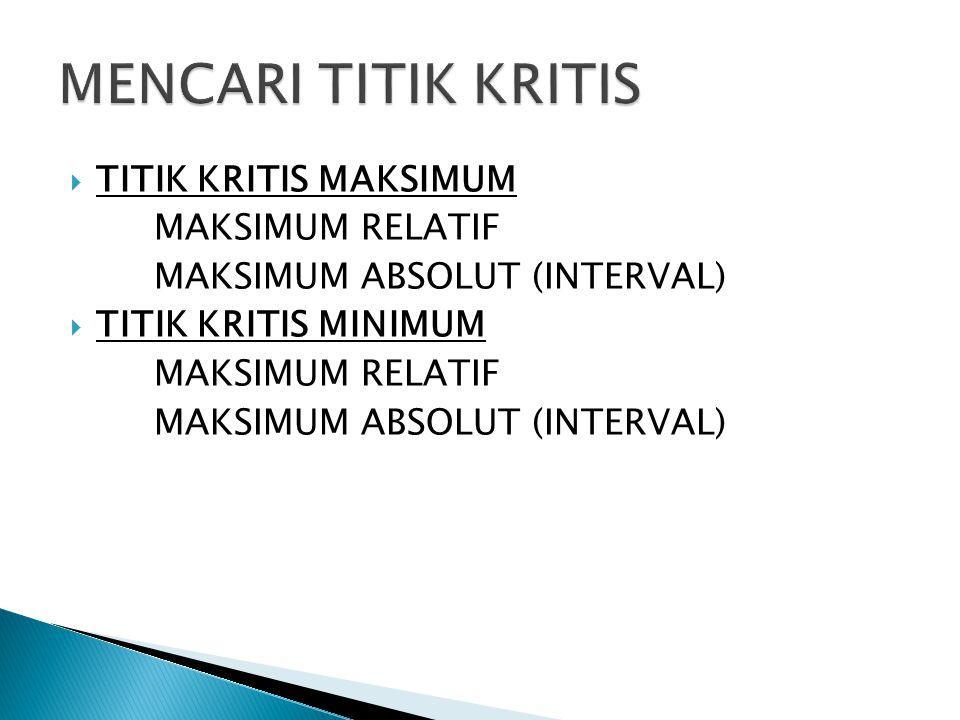  TITIK KRITIS MAKSIMUM MAKSIMUM RELATIF MAKSIMUM ABSOLUT (INTERVAL)  TITIK KRITIS MINIMUM MAKSIMUM RELATIF MAKSIMUM ABSOLUT (INTERVAL)