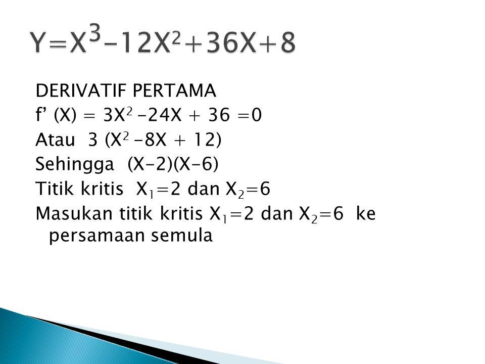 DERIVATIF PERTAMA f' (X) = 3X 2 -24X + 36 =0 Atau 3 (X 2 -8X + 12) Sehingga (X-2)(X-6) Titik kritis X 1 =2 dan X 2 =6 Masukan titik kritis X 1 =2 dan
