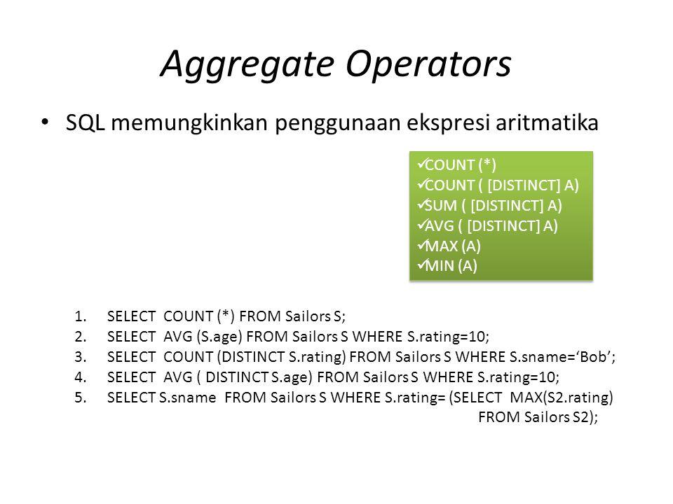 Aggregate Operators SQL memungkinkan penggunaan ekspresi aritmatika 1.