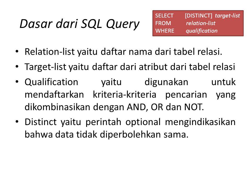 Dasar dari SQL Query Relation-list yaitu daftar nama dari tabel relasi.