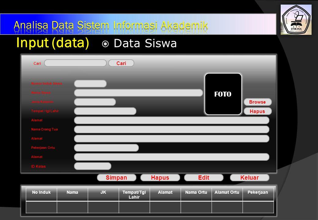 Input (data)  Data Siswa Nomor Induk Siswa Nama Siswa Jenis Kelamin Tempat / tgl Lahir Alamat Nama Orang Tua Alamat Pekerjaan Ortu Alamat FOTO Browse Hapus EditSimpanHapusKeluar Cari ID Kelas No IndukNamaJKTempat/Tgl Lahir AlamatNama OrtuAlamat OrtuPekerjaan