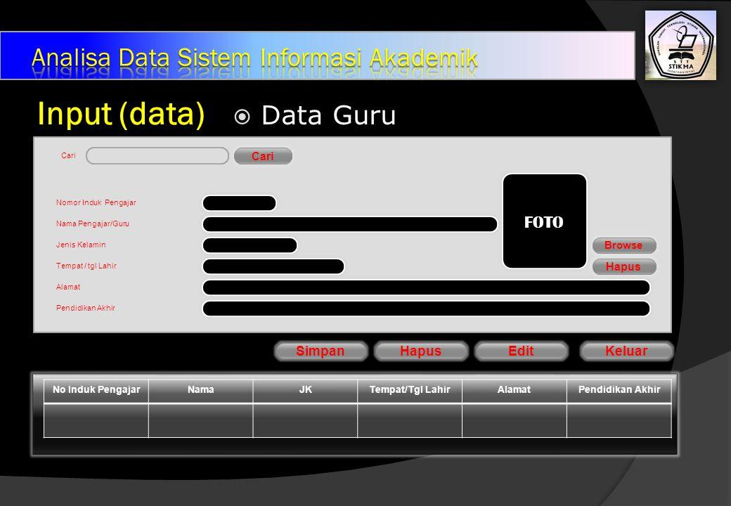 Input (data)  Data Pelajaran Kode Mata Pelajaran Nama Pelajaran ID Kelas EditSimpanHapusKeluar Cari Kode Mata PelajaranNama PelajaranID KElas