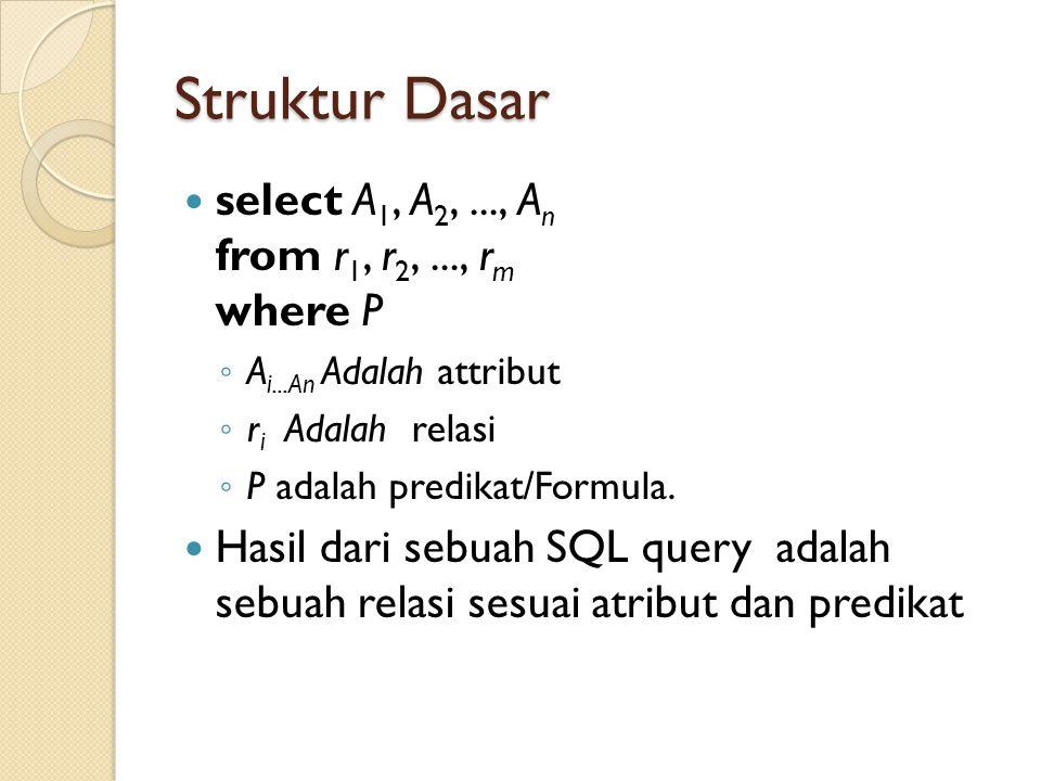 Struktur Dasar select A 1, A 2,..., A n from r 1, r 2,..., r m where P ◦ A i...An Adalah attribut ◦ r i Adalah relasi ◦ P adalah predikat/Formula. Has