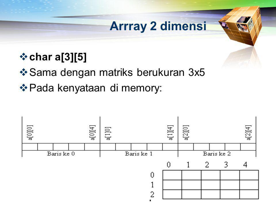Arrray 2 dimensi  char a[3][5]  Sama dengan matriks berukuran 3x5  Pada kenyataan di memory: