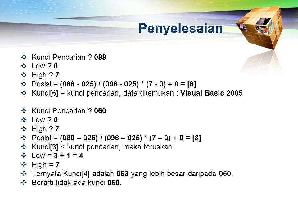 Penyelesaian  Kunci Pencarian ? 088  Low ? 0  High ? 7  Posisi = (088 - 025) / (096 - 025) * (7 - 0) + 0 = [6]  Kunci[6] = kunci pencarian, data