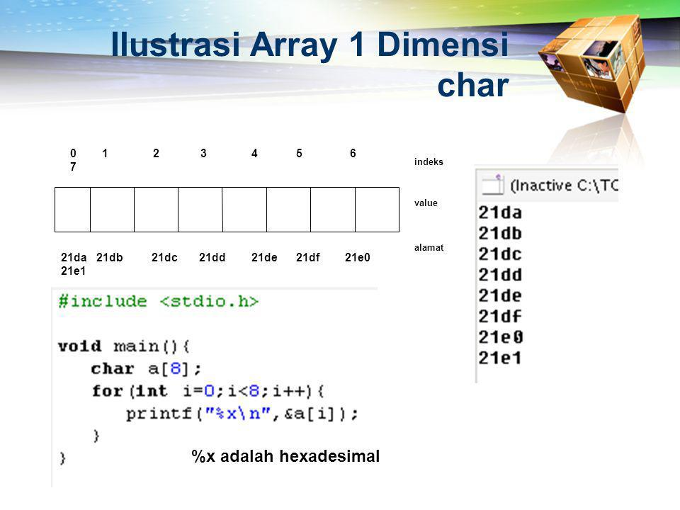 Ilustrasi Array 1 Dimensi char 0 1 2 3 4 5 6 7 21da 21db 21dc 21dd 21de 21df 21e0 21e1 indeks value alamat %x adalah hexadesimal