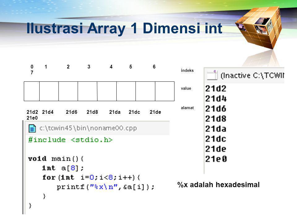 Ilustrasi Contoh Data: Misalnya data yang dicari 17  012345678  3911121517233135  ABC  Karena 17 > 15 (data tengah), maka: awal = tengah + 1  012345678  3911121517233135  AB C  Karena 17 < 23 (data tengah), maka: akhir = tengah – 1  012345678  3911121517233135  A=B=C  Karena 17 = 17 (data tengah), maka KETEMU!