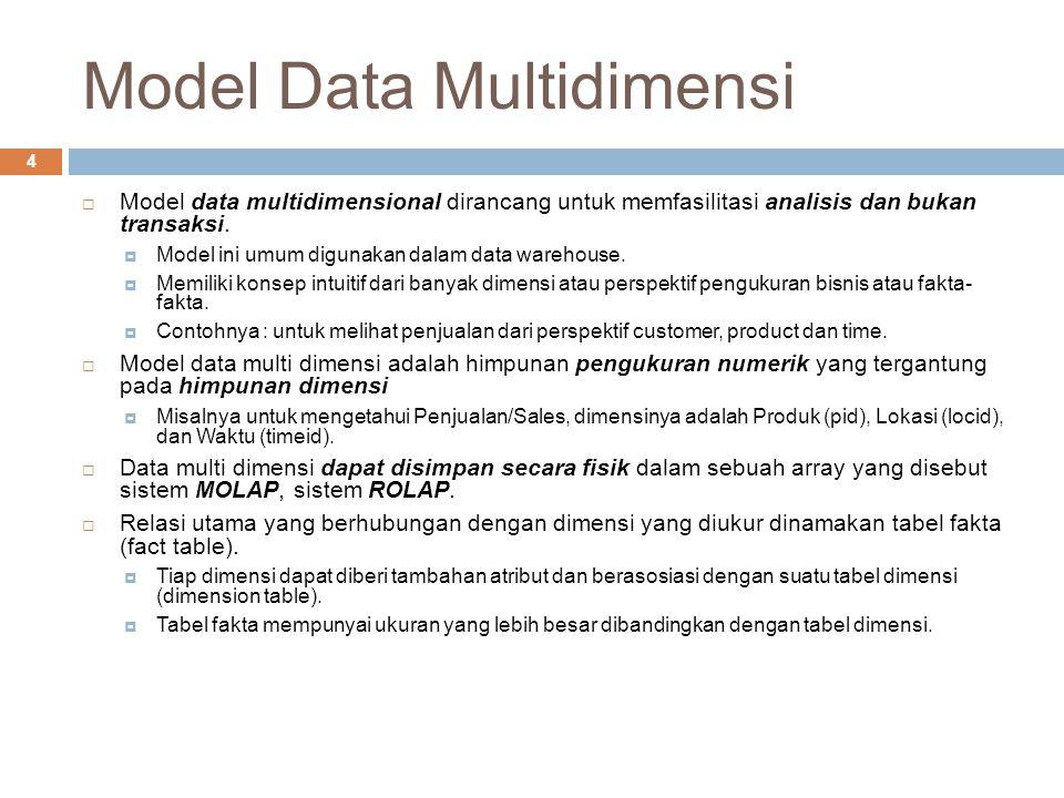 Model Data Multidimensi 4  Model data multidimensional dirancang untuk memfasilitasi analisis dan bukan transaksi.