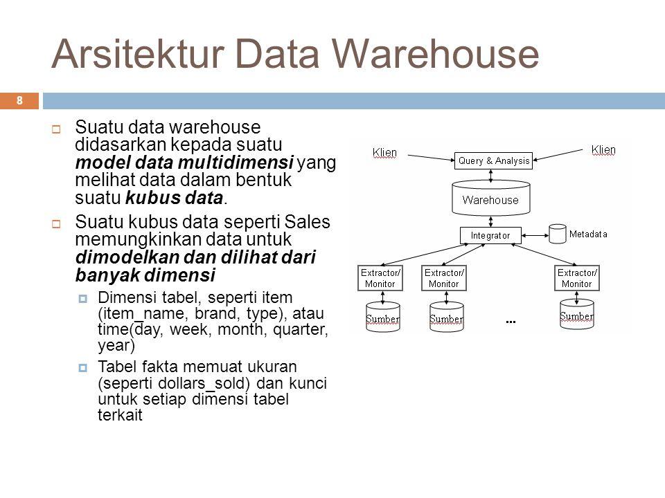 Arsitektur Data Warehouse 8  Suatu data warehouse didasarkan kepada suatu model data multidimensi yang melihat data dalam bentuk suatu kubus data.