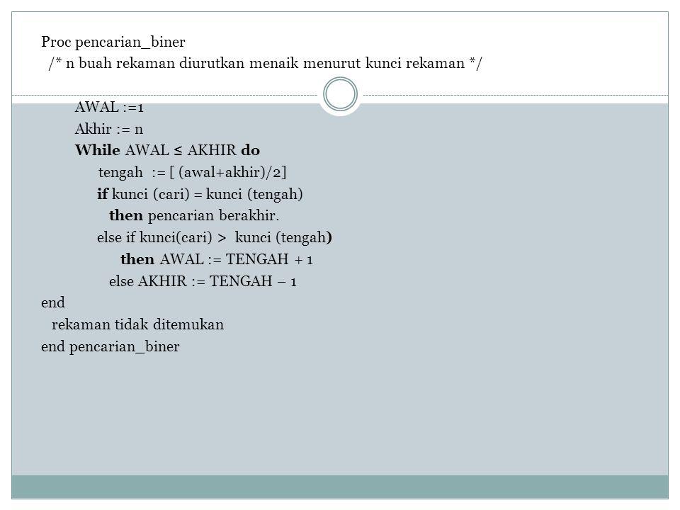 Proc pencarian_biner /* n buah rekaman diurutkan menaik menurut kunci rekaman */ AWAL :=1 Akhir := n While AWAL ≤ AKHIR do tengah := [ (awal+akhir)/2] if kunci (cari) = kunci (tengah) then pencarian berakhir.