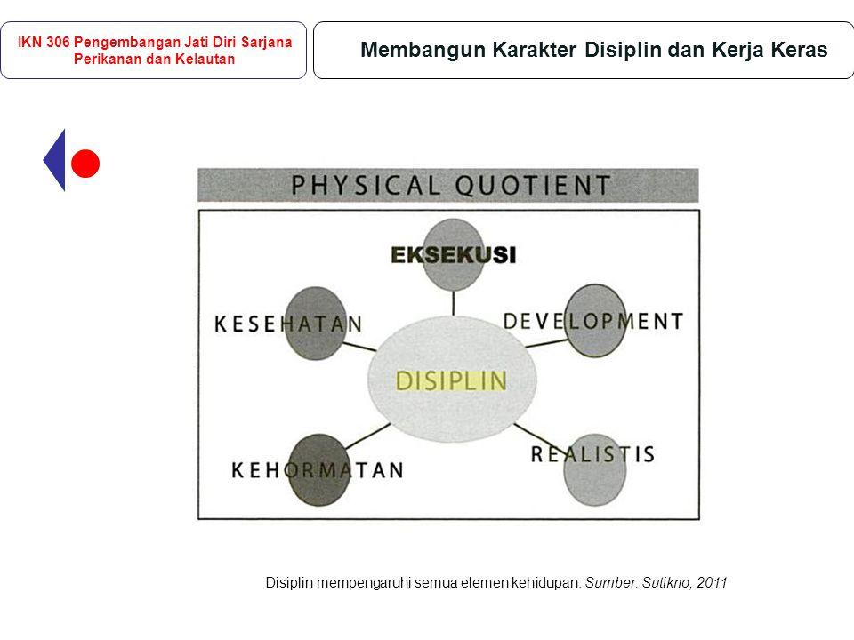 Referensi John M dkk.2007. Perilaku dan manajemen organisasi edisi ke-7.