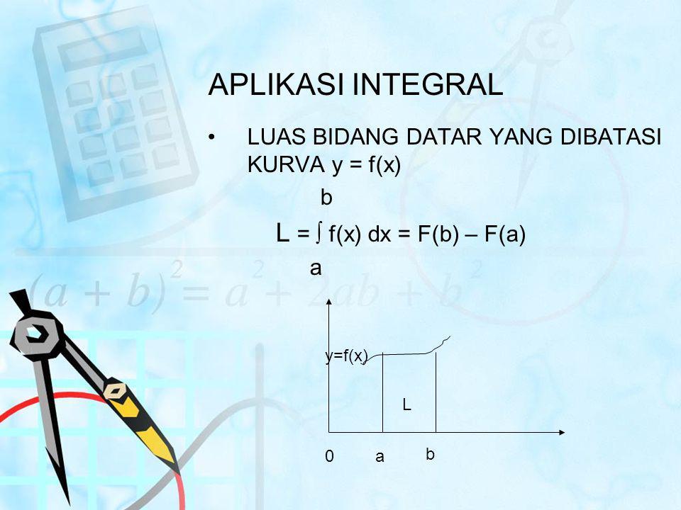APLIKASI INTEGRAL LUAS BIDANG DATAR YANG DIBATASI KURVA y = f(x) b L = ∫ f(x) dx = F(b) – F(a) a y=f(x) 0a b L