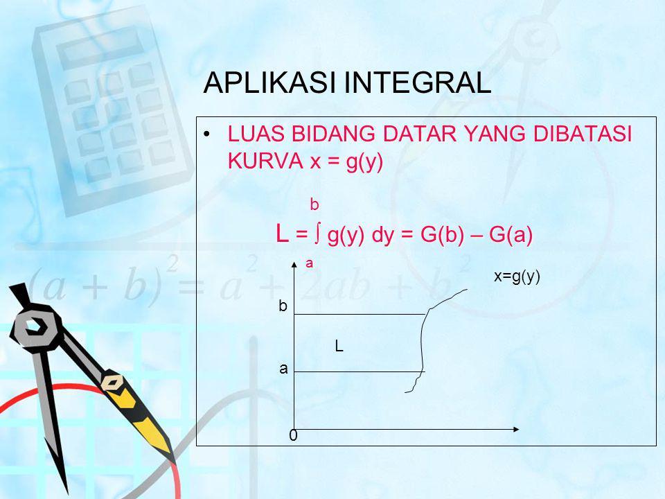 APLIKASI INTEGRAL LUAS BIDANG DATAR YANG DIBATASI KURVA x = g(y)LUAS BIDANG DATAR YANG DIBATASI KURVA x = g(y) b L = ∫ g(y) dy = G(b) – G(a) L = ∫ g(y