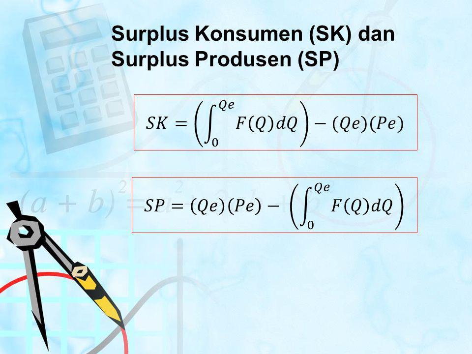 Surplus Konsumen (SK) dan Surplus Produsen (SP)