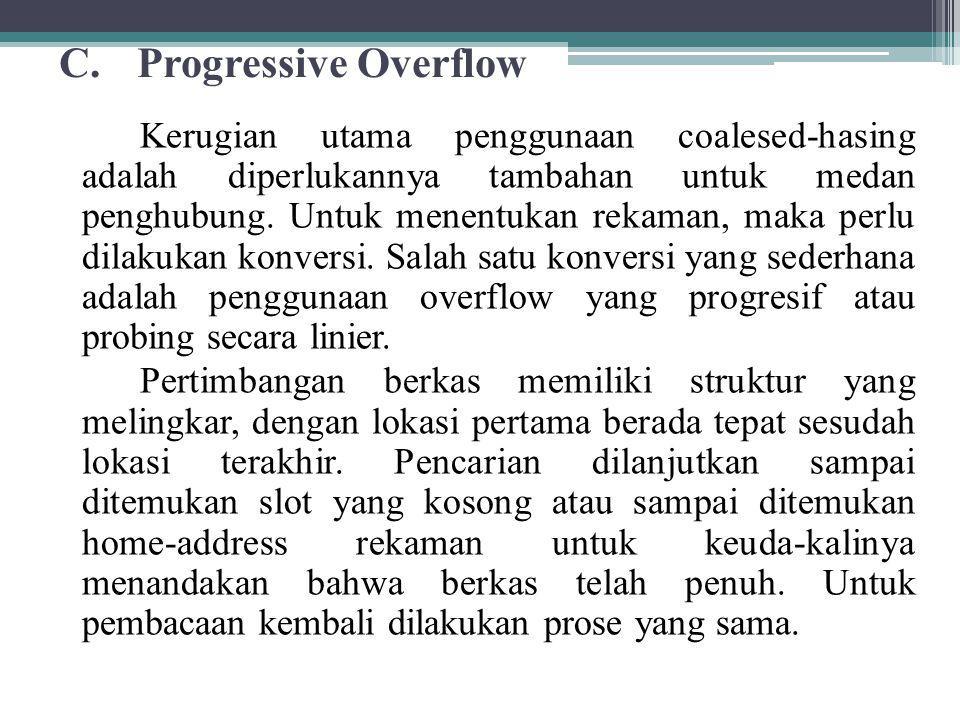 C.Progressive Overflow Kerugian utama penggunaan coalesed-hasing adalah diperlukannya tambahan untuk medan penghubung. Untuk menentukan rekaman, maka