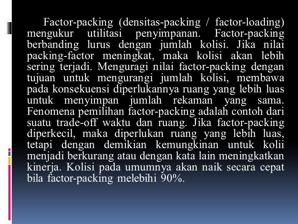 Factor-packing (densitas-packing / factor-loading) mengukur utilitasi penyimpanan. Factor-packing berbanding lurus dengan jumlah kolisi. Jika nilai pa