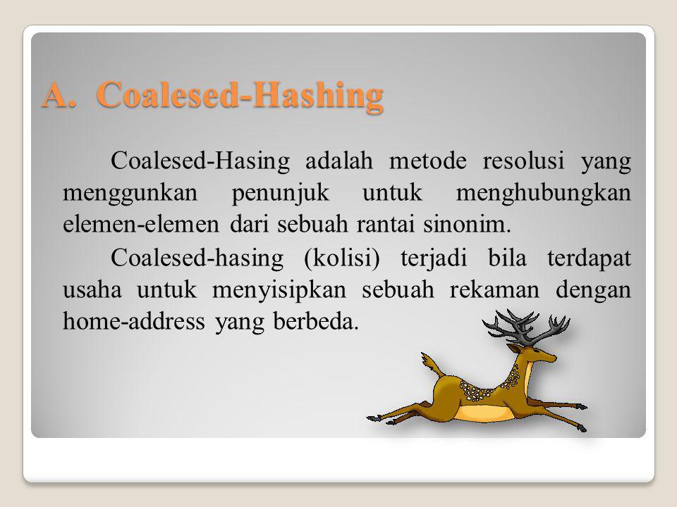 A.Coalesed-Hashing Coalesed-Hasing adalah metode resolusi yang menggunkan penunjuk untuk menghubungkan elemen-elemen dari sebuah rantai sinonim. Coale
