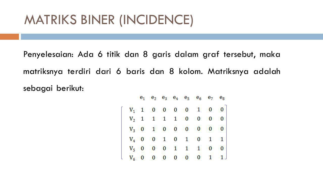 MATRIKS BINER (INCIDENCE) Penyelesaian: Ada 6 titik dan 8 garis dalam graf tersebut, maka matriksnya terdiri dari 6 baris dan 8 kolom. Matriksnya adal