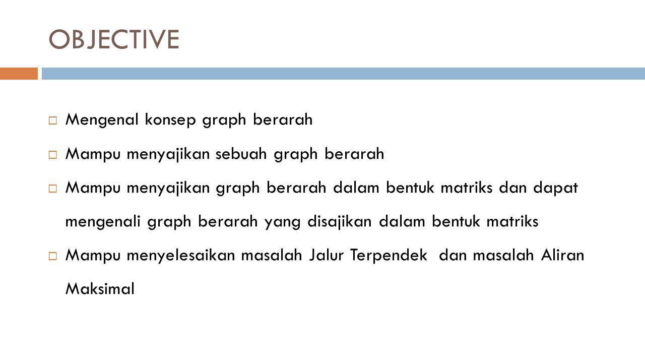 OBJECTIVE  Mengenal konsep graph berarah  Mampu menyajikan sebuah graph berarah  Mampu menyajikan graph berarah dalam bentuk matriks dan dapat meng