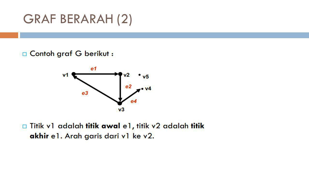 MATRIKS SIRKUIT Penyelesaian Graf tersebut terdapat 8 garis dan terdapat 4 buah sirkuit sederhana, yaitu :